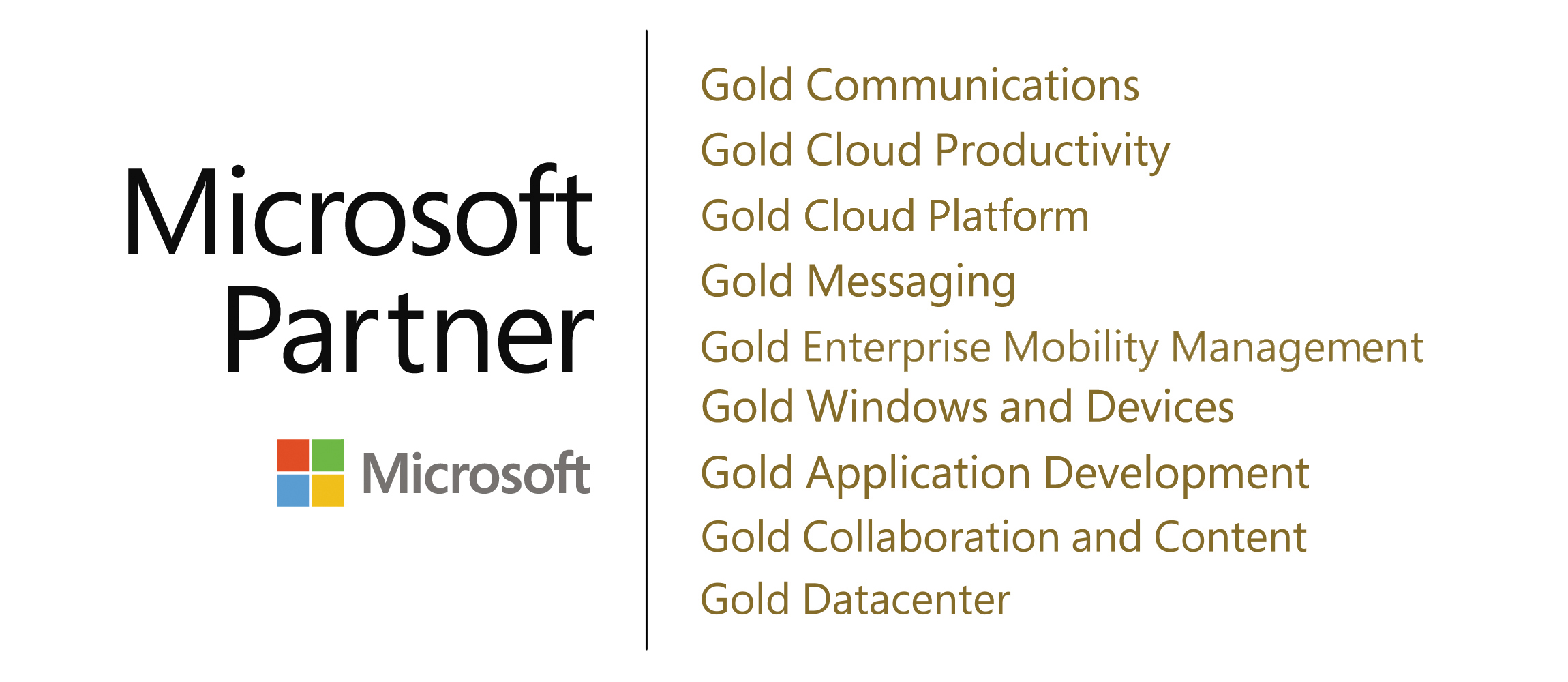 Microsoft Accreditations August 19-2