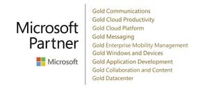 Microsoft Accreditations August 19-2